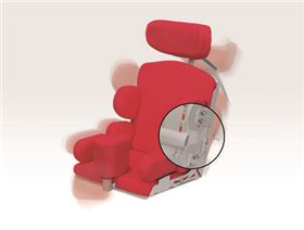 JOSIFLEX seatshell